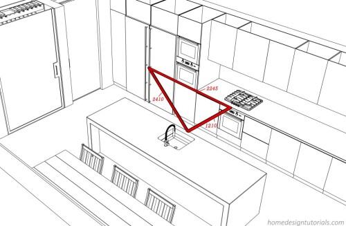 kitchen design principles