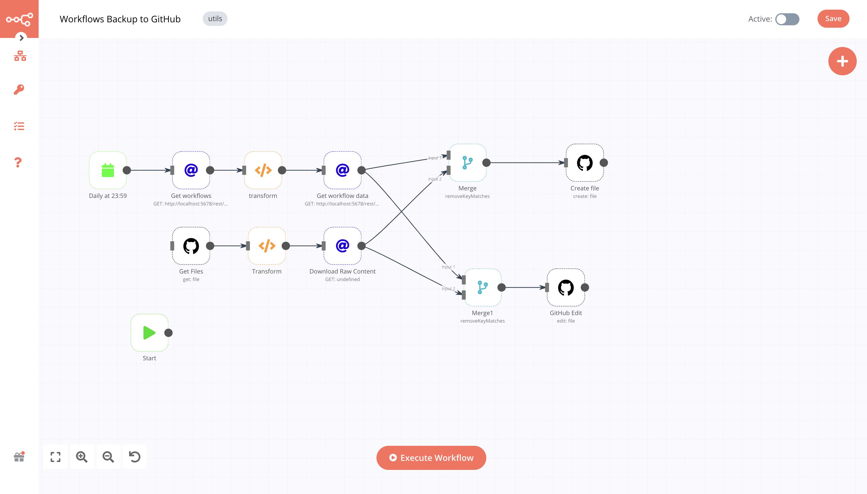 Workflow for creating backups on GitHub