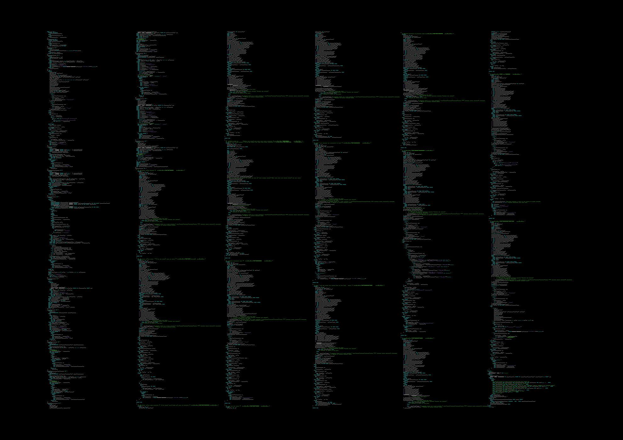 A4 SQL